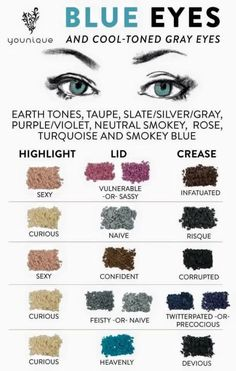 Color chart for blue eyes