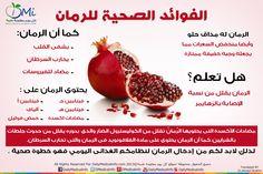 انفوجرافيك | فوائد الرمان الصحية | انفوجرافيك طبية | كل يوم معلومة طبية Fruit Benefits, Health Benefits, Healthy Life, Healthy Living, Health Facts, Best Diets, Natural Remedies, Good Food, Health Fitness