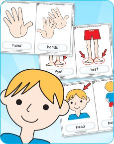 Learn to do the Hokey Pokey with this slow version. Download free body part flashcards too!