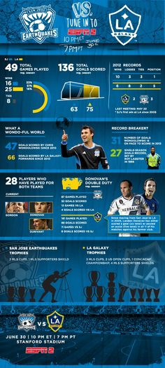 Infographic via @MLS on the history of the Earthquakes/Galaxy rivalry #SMSports