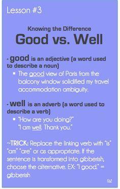 Good Grammar Is . . . : Good vs. Well