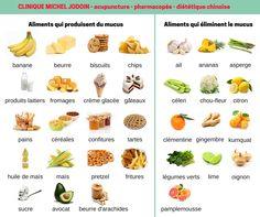 Aliments et mucus-acupuncture-beloeil Michel Jodoin Ac