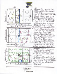 """Full-ice practice plan with """"four-lane highway"""" warmup and four stations, for Novice / U8. Designed Coach Michael Singer."""