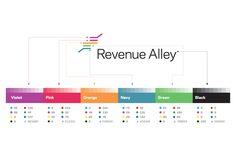 Identidade Visual da Revenue Alley | Criatives | Blog Design, Inspirações, Tutoriais, Web Design