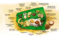 This is a complete collection of 26 authentic recipes that comprise the elaborate Kerala Sadya, most popularly served during Onam festival. Follow the story behind the grand feast, cultural aspects and all the recipes here!