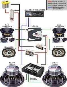 Two Amplifiers Car Wiring Diagram Car Audio Installation Sound System Car Car Audio Systems