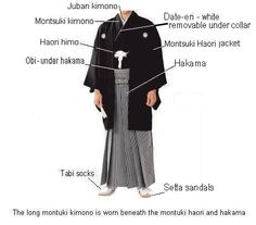 Japanese Menswear - Wafuku Kimono Information 3 - Vintage & Antique Japanese Kimonos & Collectables