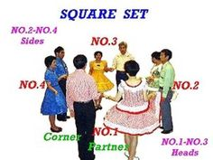 Square Dancing 101 - wondering if I should torture 4th and 5th grade with this.... >:o)