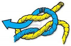 How to tie a square knot.