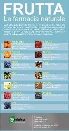 Frutta: la farmacia naturale   Infografica