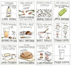 Snacks of the Great Scribblers Print New York by wendymacnaughton