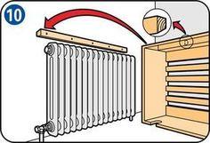 Comment fabriquer un cache radiateur ?