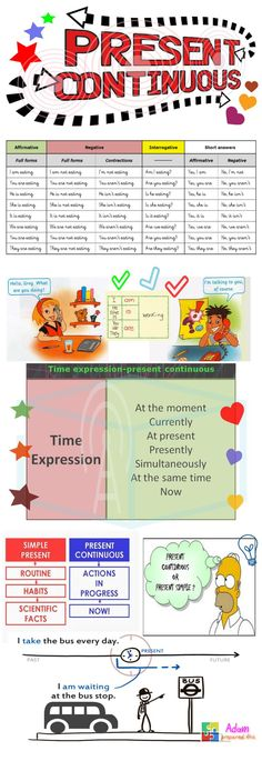 Infographic: Present continuous tense  | Learn English. http://www.learningenglish.uk.com