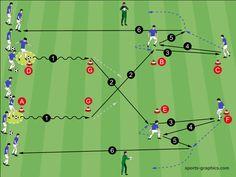 Fußballteams die variantenreich Fußballspielen haben gute Chancen auf Erfolg. Wer variabel spielen will benötigt jedoch auch eine große Bandbreite an Techniken. Es müssen gute Fähigkeiten im Dribbl…