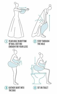 How to pee with your wedding dress on! because I don't think I can pee with girls holding my dress...