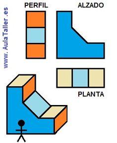 Tecnología ESO y Bachillerato - ALZADO, PLANTA y PERFIL Isometric Drawing Exercises, Orthographic Drawing, Geometric Drawing, 7th Grade Math, Modelos 3d, Drawing Skills, Technical Drawing, Math Games, Kids Education