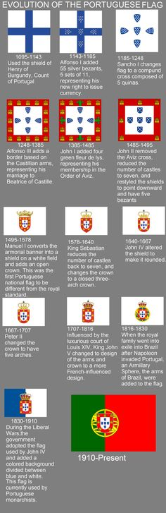 ♦ Zé Carlos ♦ - History of the Portuguese Flag Portuguese Empire, Portuguese Flag, Portuguese Language, History Class, World History, History Of Portugal, Best Flags, European Flags, Countries And Flags