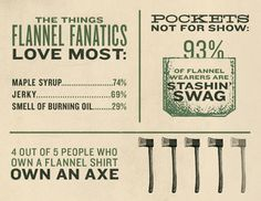 flannelytics-flannual-report-flannel-facts.jpg (650×504)
