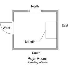 Pooja room vastu for north facing house