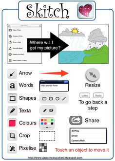 Skitch Primary Poster  This is the second in a series of posters for supporting Primary students in an iPad environment. I love Skitch as a tool for my students to show me what they have learnt. I know a lot of the students navigate freely within the touch and swipe environment but this is for those little ones who might forget what some of the buttons do.