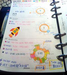 Chronodex Planner Example
