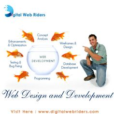 Webtechmate is a leading web designing & development company in India that offers web design, web development, E-commerce, SEO services with reasonable prices. Website Development Company, Website Design Company, Mobile Application Development, Design Development, Software Development, Design Web, Web Design Services, Marketing Services, Seo Services