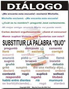 Spanish writing tips words vocabulary skills Dialogo Classroom Poster Bilingual Classroom, Classroom Language, Spanish Classroom, Ap Spanish, Spanish Lessons, How To Speak Spanish, French Lessons, Learn Spanish, Spanish Vocabulary