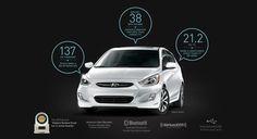 17 Hyundai Accent Ideas Hyundai Accent Hyundai Accent Hatchback