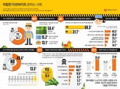 20slab, 인포그래픽, infographic, 20대, 대학내일, 20대연구소, 대학내일20대연구소, 대학생, 대학교, 아르바이트, 알바…