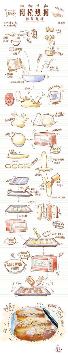 查看《★手绘烘焙美食教程★【起司蛋糕】【香肠披萨】【肉松热狗】》原图,原图尺寸:800x4146
