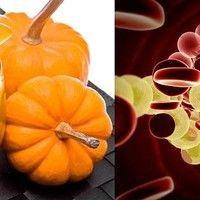Прощайте холестерин, глюкоза в крови, липиды и триглицериды!