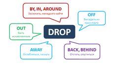 Фразовый глагол drop несправедливо игнорируется многими при изучении английского языка. Мы решили исправить это положение и просветить вас на предмет многочисленных фразовых сочетаний с этим глаголом.