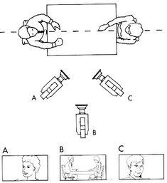 edu atec midori Handouts camera. Camera Shots And Angles, Camera Angle, Camera Illustration, Film Tips, Best Photo Poses, Lights Camera Action, Film Studies, Movie Camera, Film School