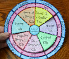 Laws of Exponents Wheel Foldable (Great for Math Interactive Notebooks) Algebra Activities, Math Resources, Educational Activities, Teaching Math, Teaching Ideas, Math Charts, Fun Math, Math Help, Interactive Notebooks