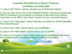 How to get the best out of your Livewello 23andMe Gene Report.