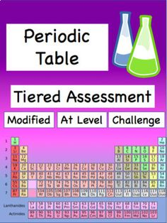 Getting to know the periodic table powerpoint periodic table periodic table assessment urtaz Choice Image