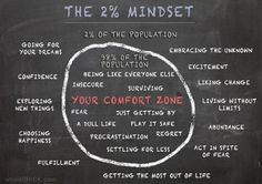 Want to be in the 2%? Here's how: http://on.self.com/1bPoXIb