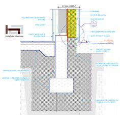 Karuna Passive House Wall Assembly, great explanation, plus, this home has a basement too!