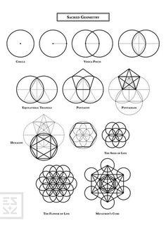 Sacred geometry is the key to understanding the makeup of our universe. - Sacred geometry is the key to understanding the makeup of our universe. Sacred Geometry Meanings, Sacred Geometry Patterns, Sacred Geometry Tattoo, Fractal Geometry, How To Draw Sacred Geometry, Geometric Drawing, Geometric Designs, Geometric Shapes, Geometric Sleeve
