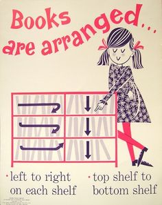 """""""Books are arranged.""""This is how we arrange our books in the Information Store, by the looks of this vintage library poster it is a system that has stood the test of time! Library Week, Library Lessons, Library Books, Library Skills, Tidy Books, Library Signage, Library Posters, Ex Libris, Library Inspiration"""