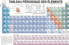 Tabla periodica de los elementos en color 2015 triva nite 4 nouveaux lments ajouts la classification priodique des lments urtaz Images