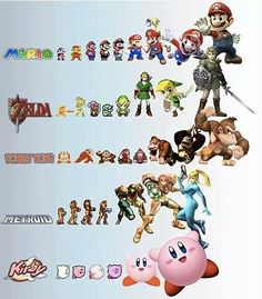 The evolution of some Nintendo characters. Mario (Super Mario Bros.) Link (The Legend of Zelda) Samus (Metroid) and Kirby!!