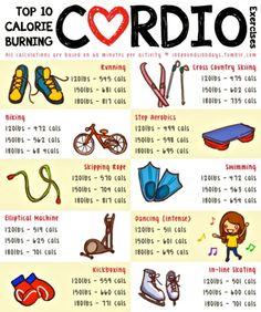 Burn Calories...