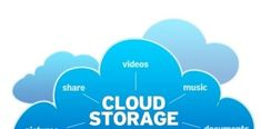 Top 20 Best Cloud Storage and File Sync Apps for Android, iPhone and iPad Free Cloud Storage, Cloud Drive, Meet Women, Sd Card, Android Apps, Ipad, Clouds, Photo And Video, Iphone