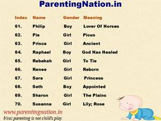 1000 Images About Christian Baby Names With Meaning On