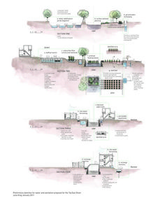Galeria de Entrevista com Julia King - a arquiteta do futuro(?) - 4