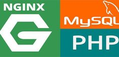 How to install Nginx With PHP And MySQL (LEMP) on CentOS