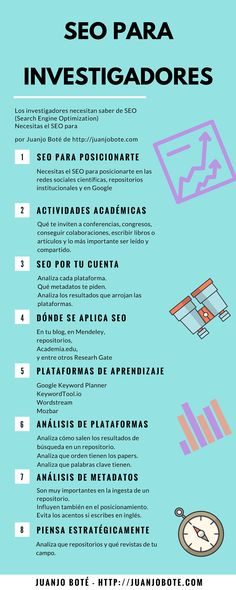 86 best investigacin cientfica trabajos de investigacin images infografia seo para investigadores seo for scientist analiza los repositorios fandeluxe Image collections