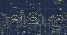 Alt music history. Designer James Quail based the poster's design on a circuit board from a transistor radio.