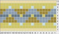 Knitting Pattern Chart Creator : 1000+ images about Knitting hints, tips, tricks on ...